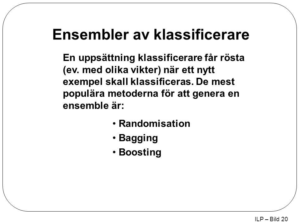 ILP – Bild 20 Ensembler av klassificerare Randomisation Bagging Boosting En uppsättning klassificerare får rösta (ev.