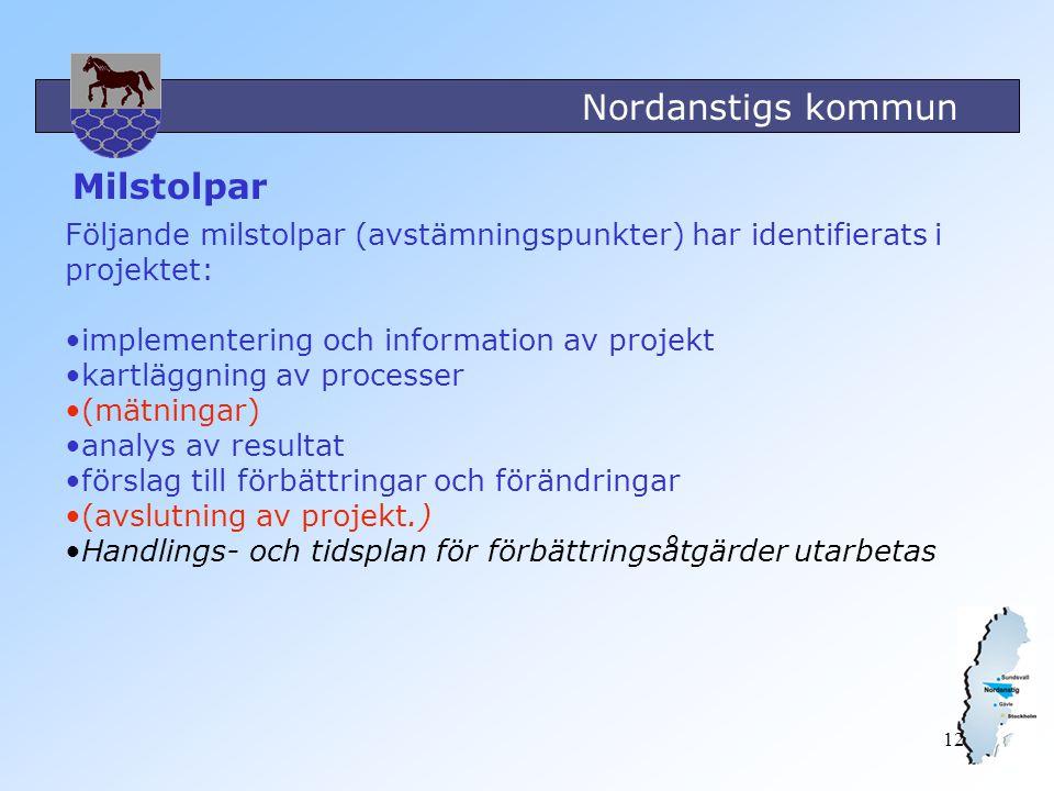 Nordanstigs kommun 12 Milstolpar Följande milstolpar (avstämningspunkter) har identifierats i projektet: implementering och information av projekt kar