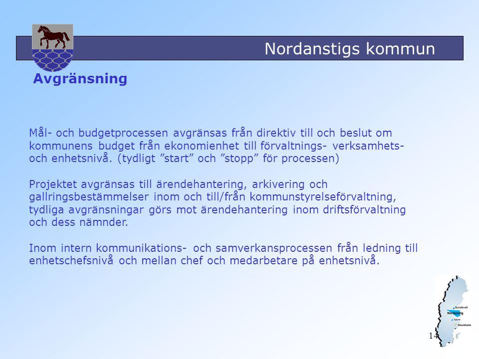 Nordanstigs kommun 14 Avgränsning Mål- och budgetprocessen avgränsas från direktiv till och beslut om kommunens budget från ekonomienhet till förvaltn