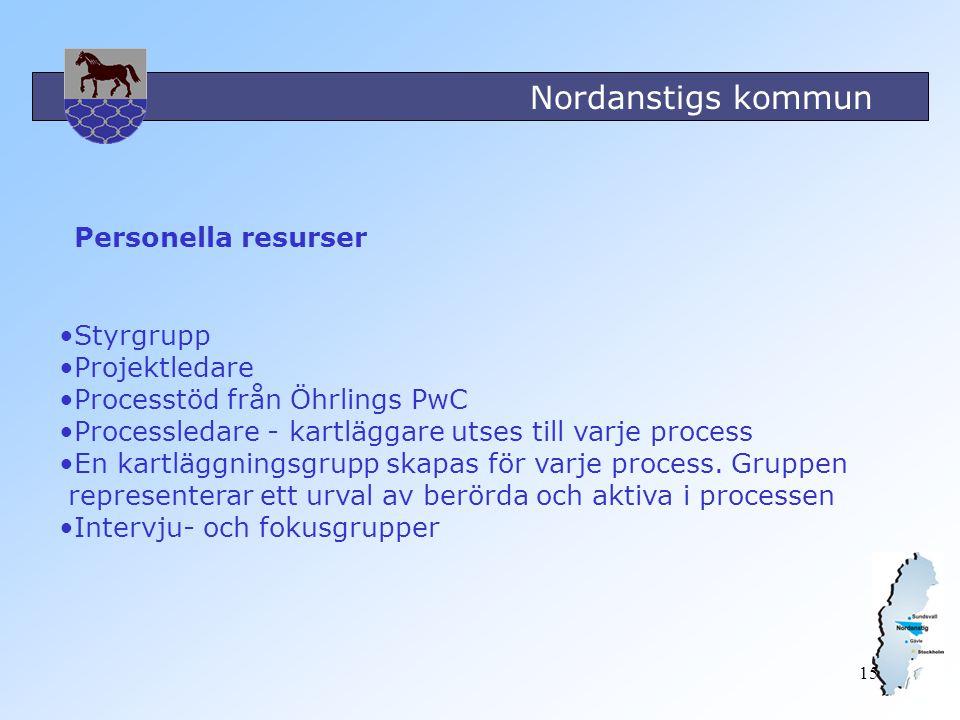 Nordanstigs kommun 15 Personella resurser Styrgrupp Projektledare Processtöd från Öhrlings PwC Processledare - kartläggare utses till varje process En