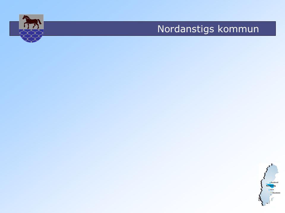 Nordanstigs kommun 8