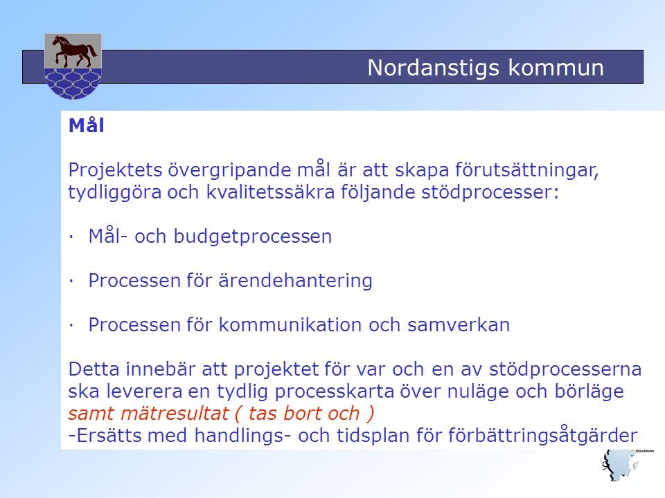 9 Mål Projektets övergripande mål är att skapa förutsättningar, tydliggöra och kvalitetssäkra följande stödprocesser: · Mål- och budgetprocessen · Pro