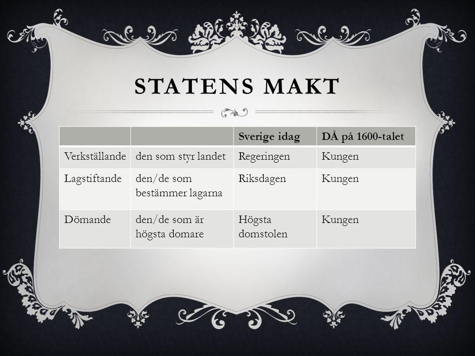 STATENS MAKT Sverige idagDÅ på 1600-talet Verkställandeden som styr landetRegeringenKungen Lagstiftandeden/de som bestämmer lagarna RiksdagenKungen Dömandeden/de som är högsta domare Högsta domstolen Kungen
