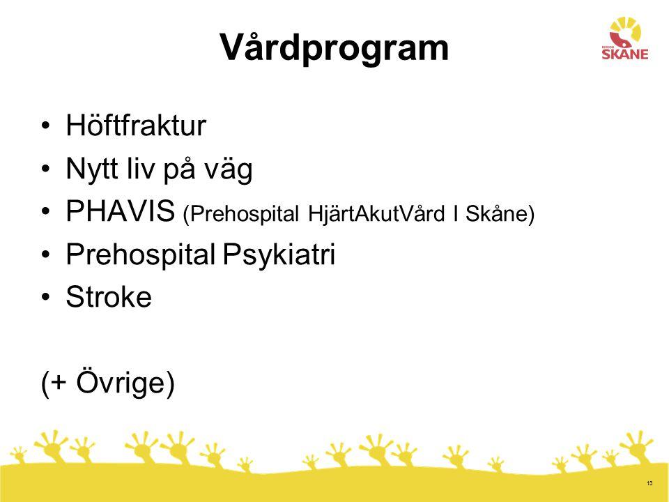 13 Vårdprogram Höftfraktur Nytt liv på väg PHAVIS (Prehospital HjärtAkutVård I Skåne) Prehospital Psykiatri Stroke (+ Övrige)