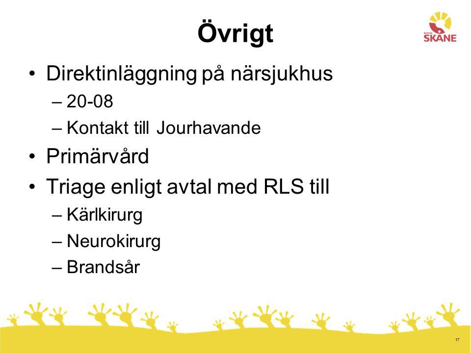 17 Övrigt Direktinläggning på närsjukhus –20-08 –Kontakt till Jourhavande Primärvård Triage enligt avtal med RLS till –Kärlkirurg –Neurokirurg –Brands