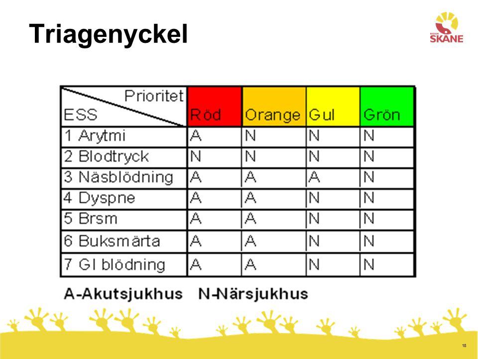 18 Triagenyckel