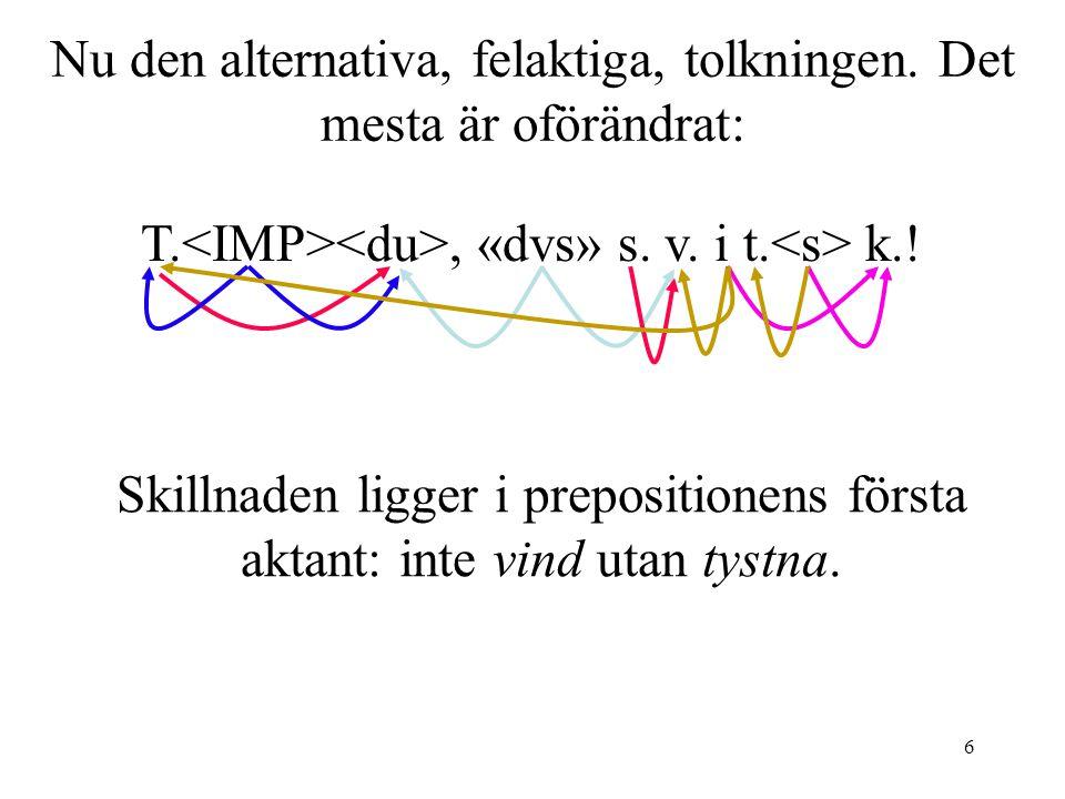 6 Nu den alternativa, felaktiga, tolkningen. Det mesta är oförändrat: T., «dvs» s. v. i t. k.! Skillnaden ligger i prepositionens första aktant: inte