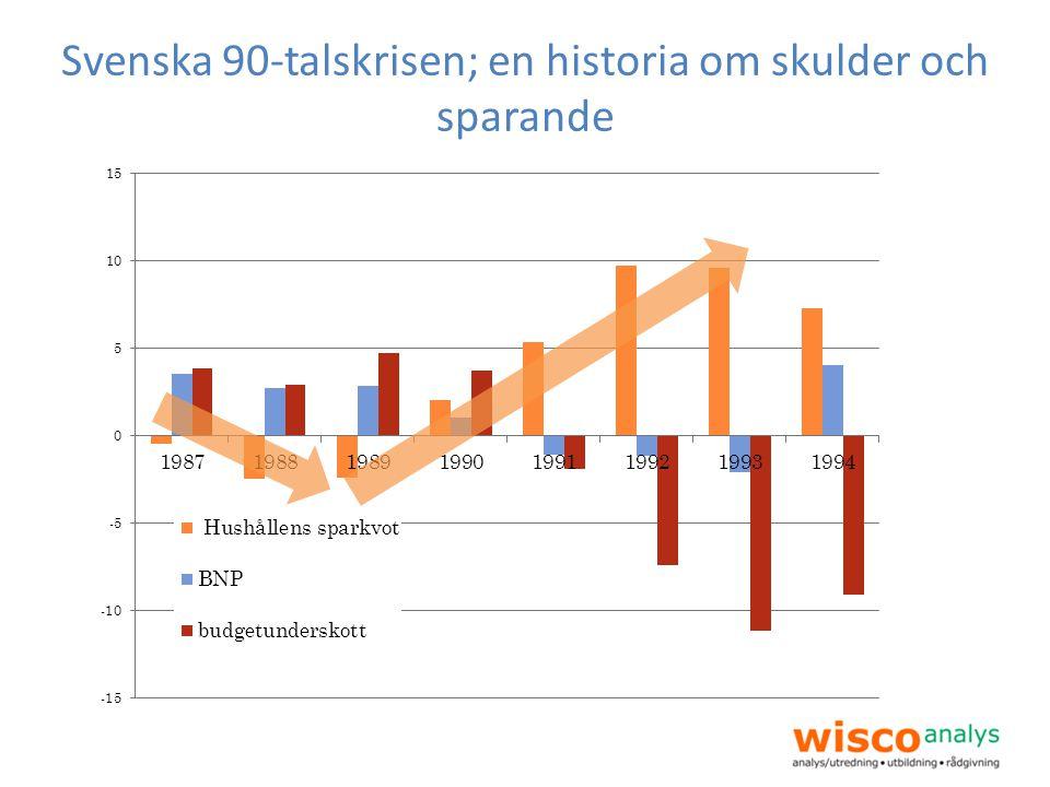 Svenska 90-talskrisen; en historia om skulder och sparande