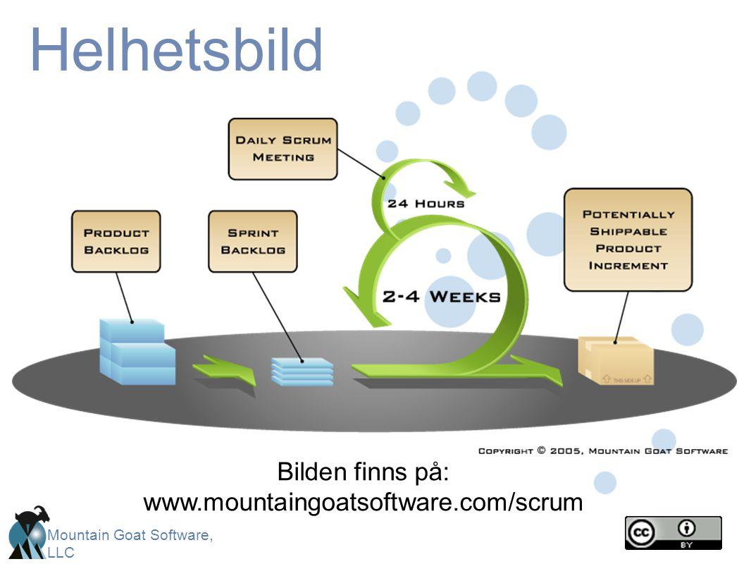 Mountain Goat Software, LLC Helhetsbild Bilden finns på: www.mountaingoatsoftware.com/scrum