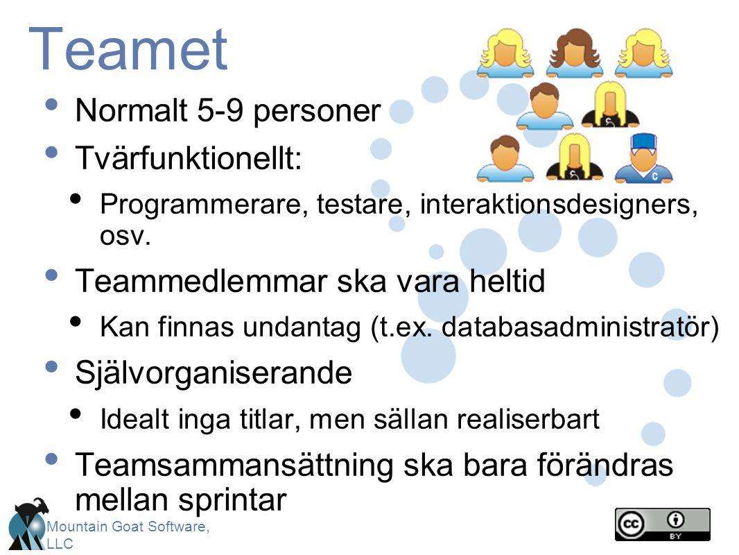Mountain Goat Software, LLC Teamet Normalt 5-9 personer Tvärfunktionellt: Programmerare, testare, interaktionsdesigners, osv.