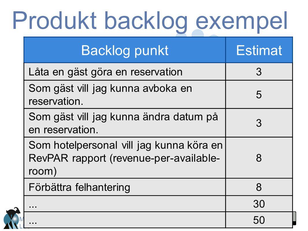 Mountain Goat Software, LLC Produkt backlog exempel Backlog punktEstimat Låta en gäst göra en reservation3 Som gäst vill jag kunna avboka en reservation.