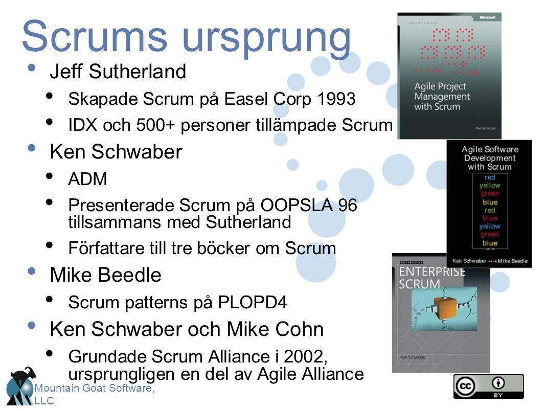 Mountain Goat Software, LLC Scrums ursprung Jeff Sutherland Skapade Scrum på Easel Corp 1993 IDX och 500+ personer tillämpade Scrum Ken Schwaber ADM Presenterade Scrum på OOPSLA 96 tillsammans med Sutherland Författare till tre böcker om Scrum Mike Beedle Scrum patterns på PLOPD4 Ken Schwaber och Mike Cohn Grundade Scrum Alliance i 2002, ursprungligen en del av Agile Alliance