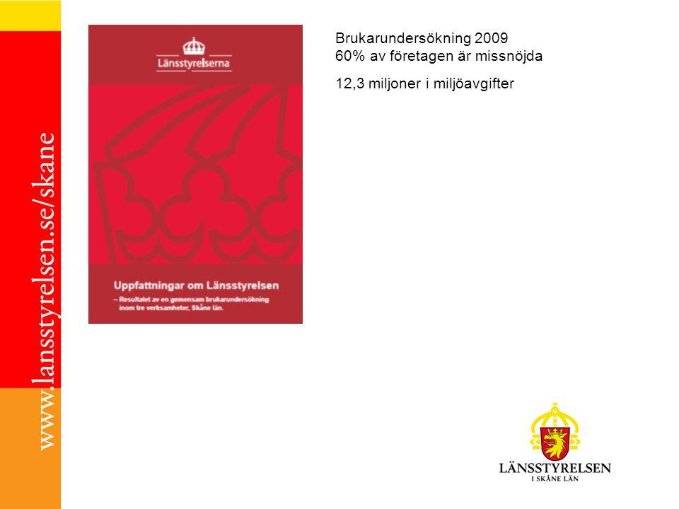 Brukarundersökning 2009 60% av företagen är missnöjda 12,3 miljoner i miljöavgifter
