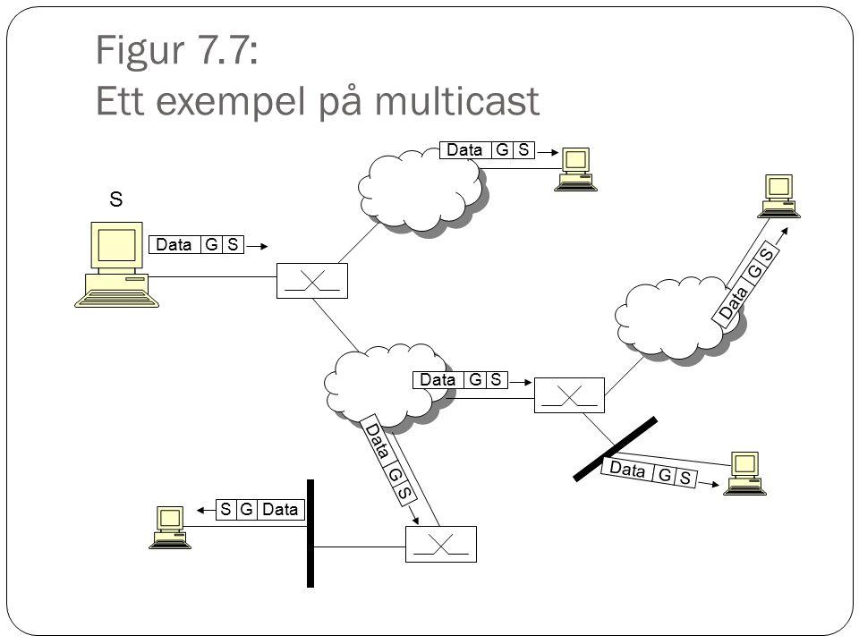 Figur 7.8: Ett exempel på Reverse Path Forwarding Nät ANät B Nät C Router SGGS S