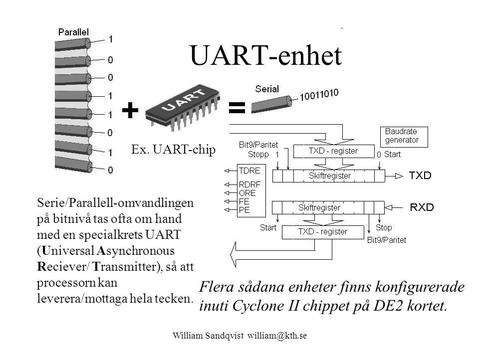 William Sandqvist william@kth.se UART-enhet Serie/Parallell-omvandlingen på bitnivå tas ofta om hand med en specialkrets UART (Universal Asynchronous