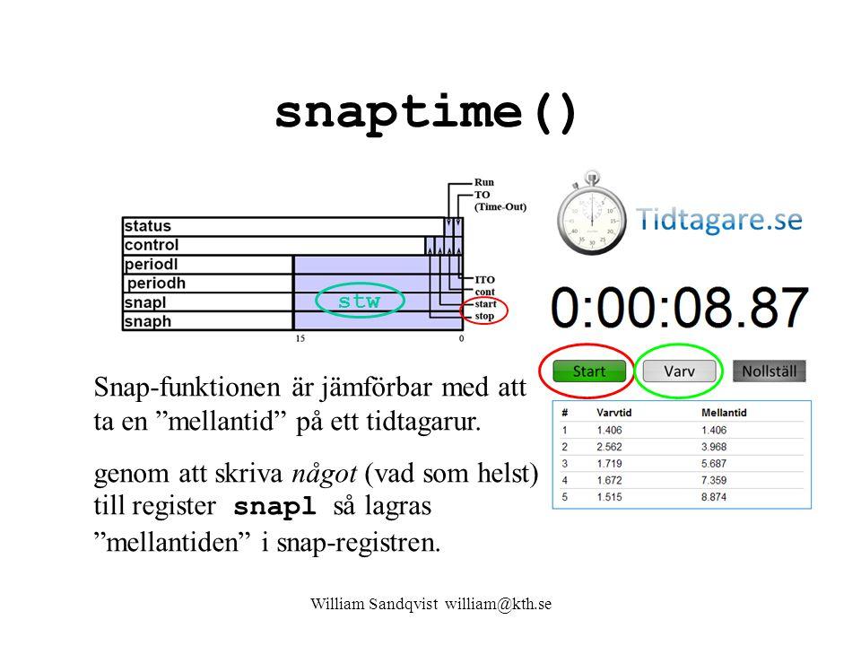 """William Sandqvist william@kth.se snaptime() stw Snap-funktionen är jämförbar med att ta en """"mellantid"""" på ett tidtagarur. genom att skriva något (vad"""
