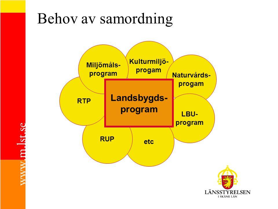 Behov av samordning Kulturmiljö- progam Naturvårds- progam LBU- program etc RUP RTP Miljömåls- program Landsbygds- program