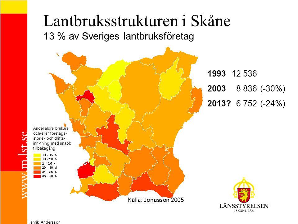 Lantbruksstrukturen i Skåne 13 % av Sveriges lantbruksföretag 199312 536 20038 836 (-30%) 2013?6 752 (-24%) Henrik Andersson Andel äldre brukare och/eller företags- storlek och drifts- inriktning med snabb tillbakagång Källa: Jonasson 2005