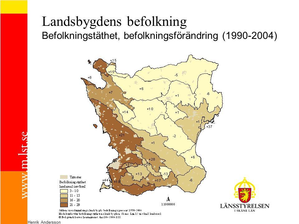 Landsbygdens befolkning Befolkningstäthet, befolkningsförändring (1990-2004) Henrik Andersson