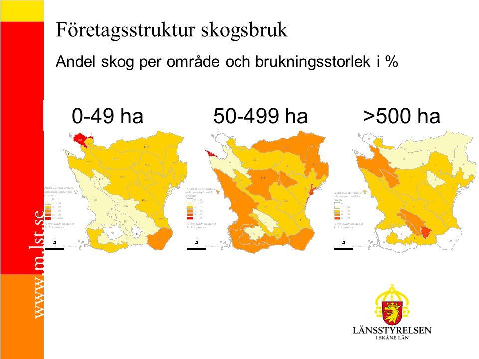 0-49 ha50-499 ha>500 ha Företagsstruktur skogsbruk Andel skog per område och brukningsstorlek i %