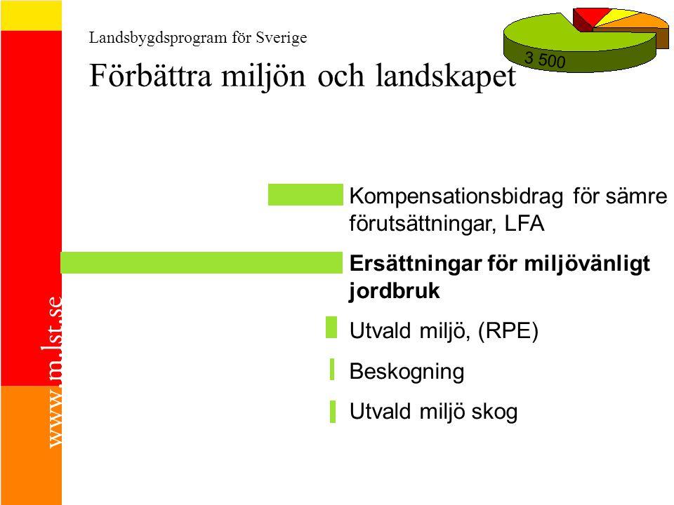 Landsbygdsprogram för Sverige Förbättra miljön och landskapet Kompensationsbidrag för sämre förutsättningar, LFA Ersättningar för miljövänligt jordbruk Utvald miljö, (RPE) Beskogning Utvald miljö skog 3 500