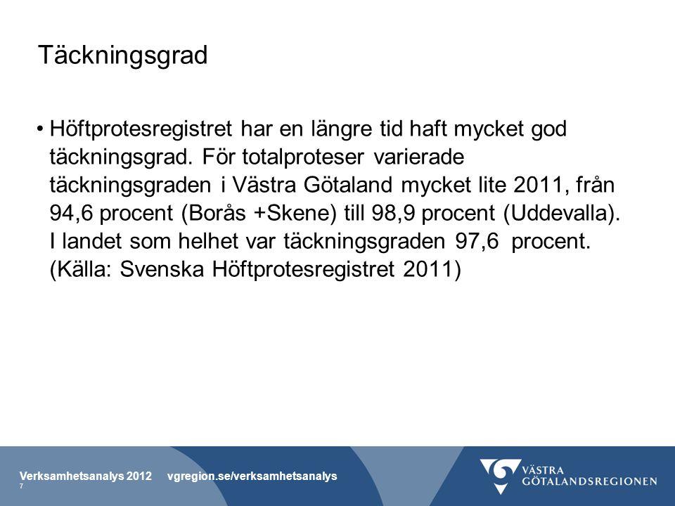 Täckningsgrad Höftprotesregistret har en längre tid haft mycket god täckningsgrad. För totalproteser varierade täckningsgraden i Västra Götaland mycke