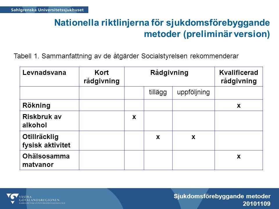 Sjukdomsförebyggande metoder 20101109 Nationella riktlinjerna för sjukdomsförebyggande metoder (preliminär version) LevnadsvanaKort rådgivning Rådgivn