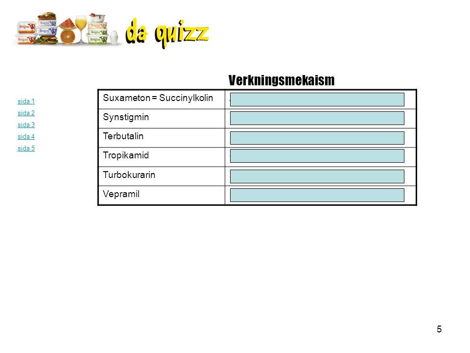 5 Verkningsmekaism Suxameton = SuccinylkolinAcetylkolinsmimikum (självpåhittat) Synstigminrev.