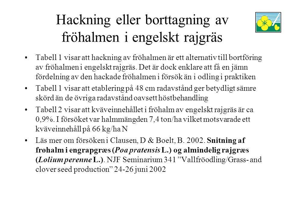 Hackning eller borttagning av fröhalmen i engelskt rajgräs Tabell 1 visar att hackning av fröhalmen är ett alternativ till bortföring av fröhalmen i engelskt rajgräs.