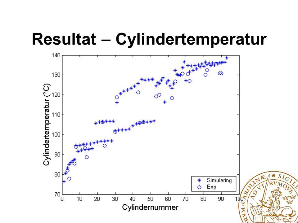 Resultat – Cylindertemperatur