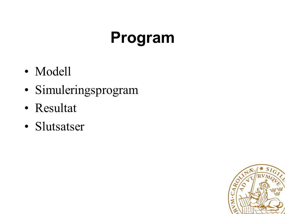 Program Modell Simuleringsprogram Resultat Slutsatser
