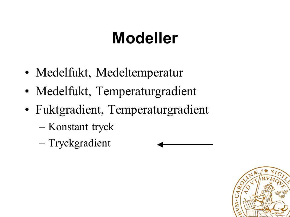 Modeller Medelfukt, Medeltemperatur Medelfukt, Temperaturgradient Fuktgradient, Temperaturgradient –Konstant tryck –Tryckgradient
