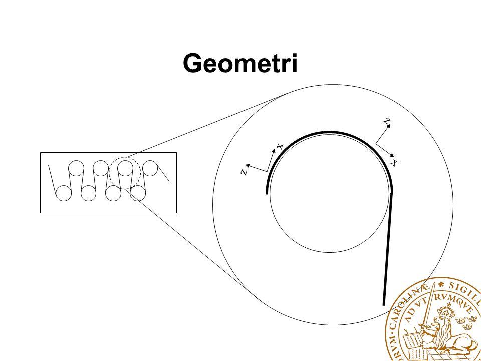 Geometri x z x z