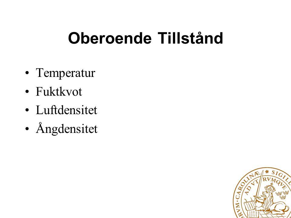 Oberoende Tillstånd Temperatur Fuktkvot Luftdensitet Ångdensitet