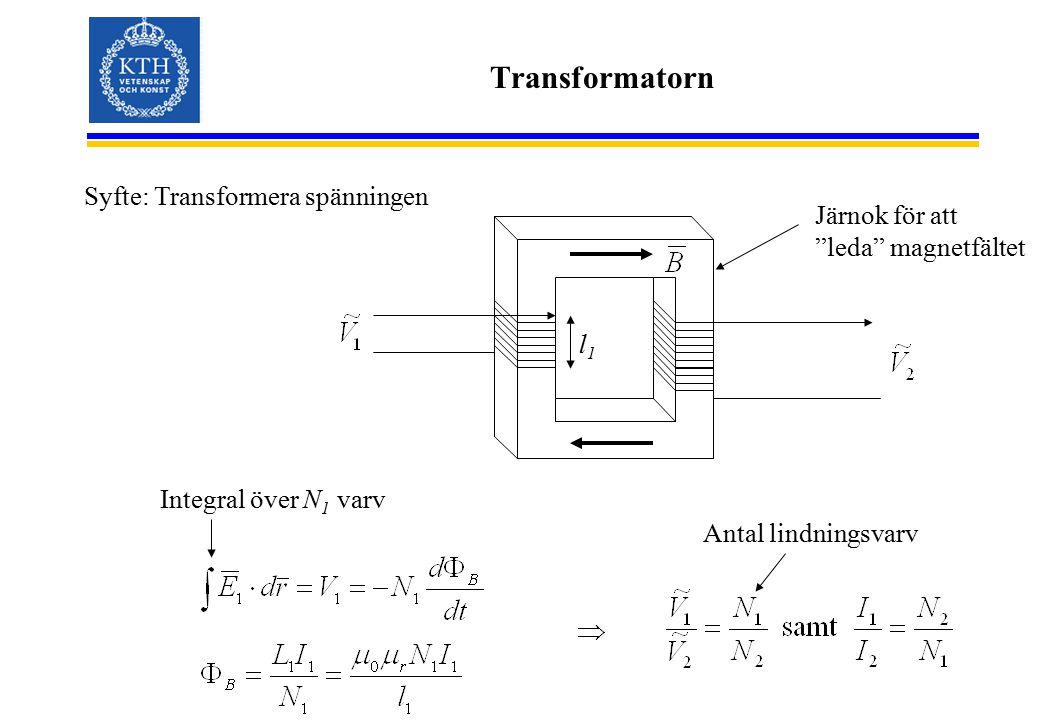 """Transformatorn Järnok för att """"leda"""" magnetfältet Antal lindningsvarv Syfte: Transformera spänningen l1l1 Integral över N 1 varv"""