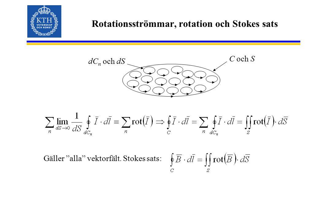 """Rotationsströmmar, rotation och Stokes sats Gäller """"alla"""" vektorfält. Stokes sats: C och S dC n och dS"""