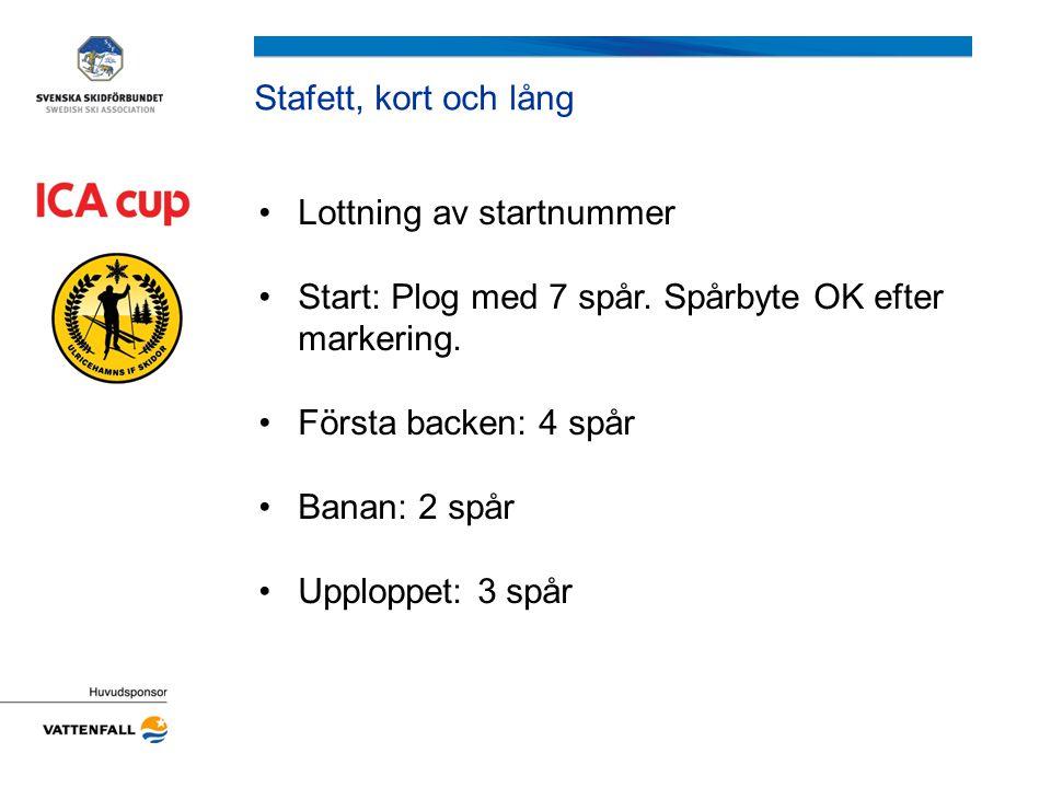 Stafett, kort och lång Lottning av startnummer Start: Plog med 7 spår. Spårbyte OK efter markering. Första backen: 4 spår Banan: 2 spår Upploppet: 3 s