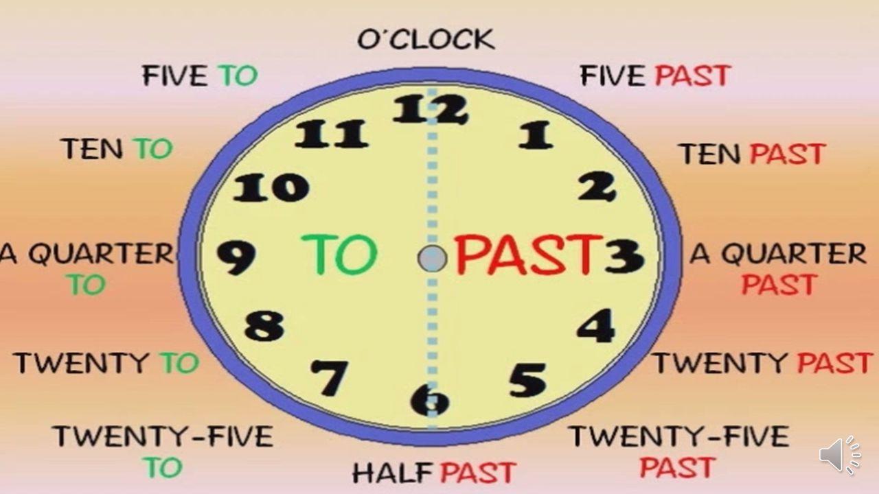 A quarter? A quarter past eleven A quarter past eight A quarter to six A quarter to two Kvart över elva Kvart över åtta Kvart i sexKvart i två
