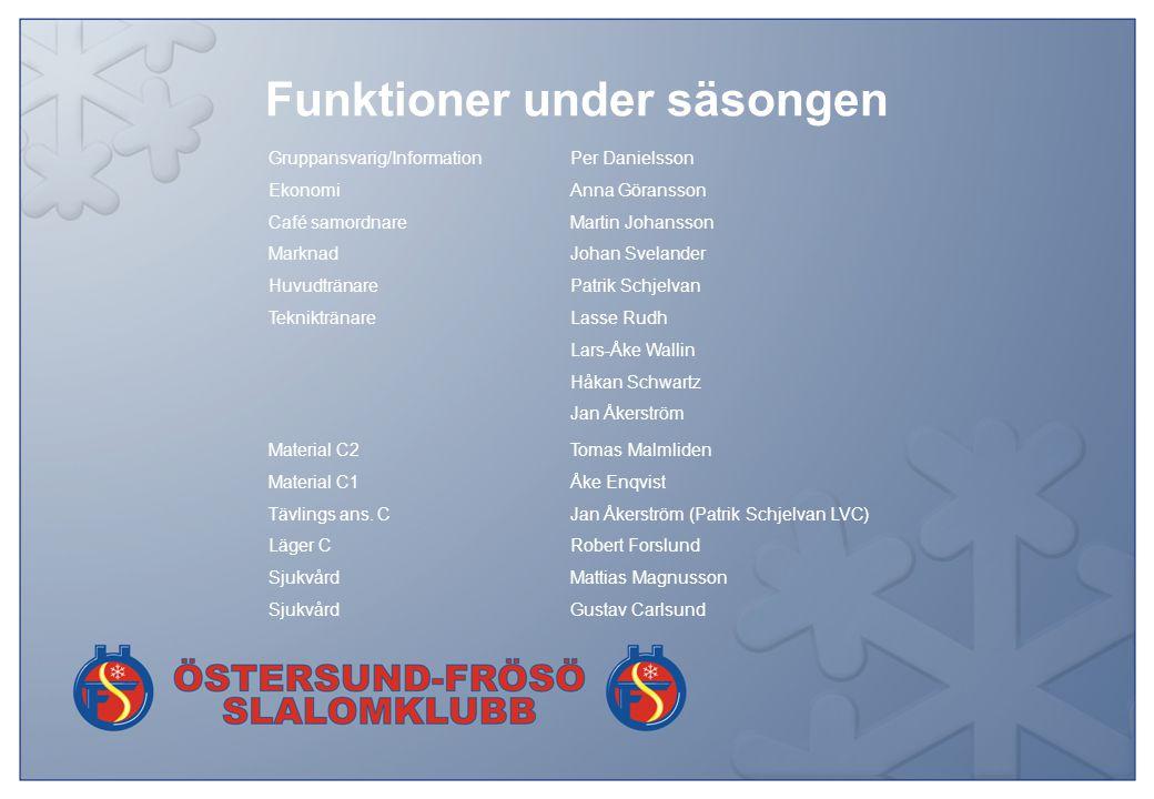 Informationsflöde Hemsidan www.ofslk.se.