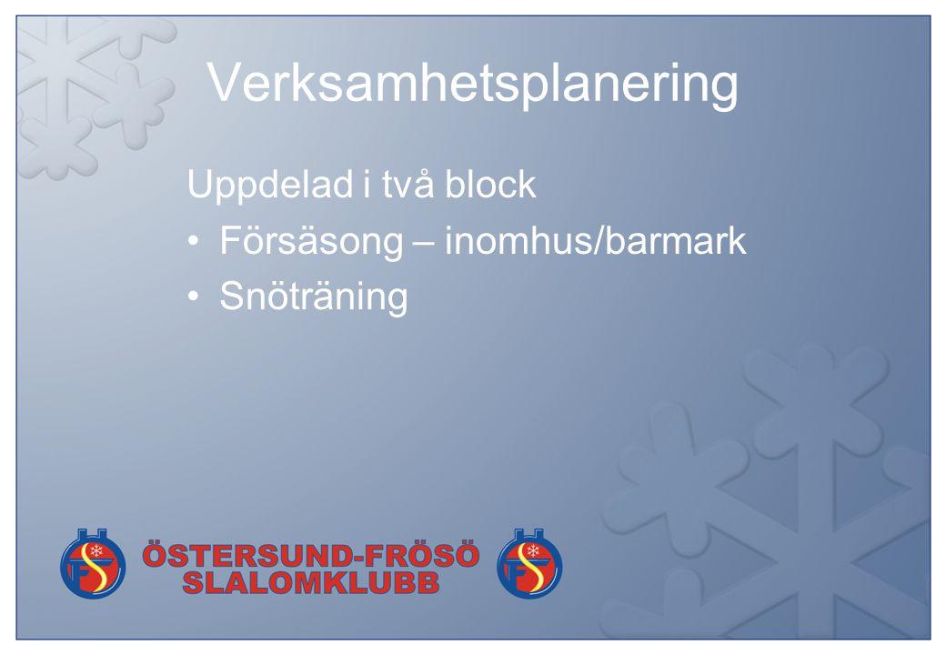 Verksamhetsplanering Uppdelad i två block Försäsong – inomhus/barmark Snöträning