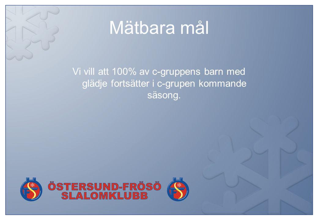 Planerade aktiviteter 22 oktoberSkidbytardagar 22-23 oktoberFörsäljning av Skipass på bytardagarna V44Dagläger skidor alt.