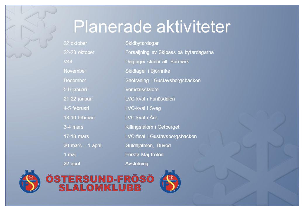 LVC-final Östersund-Frösö Slalomklubb