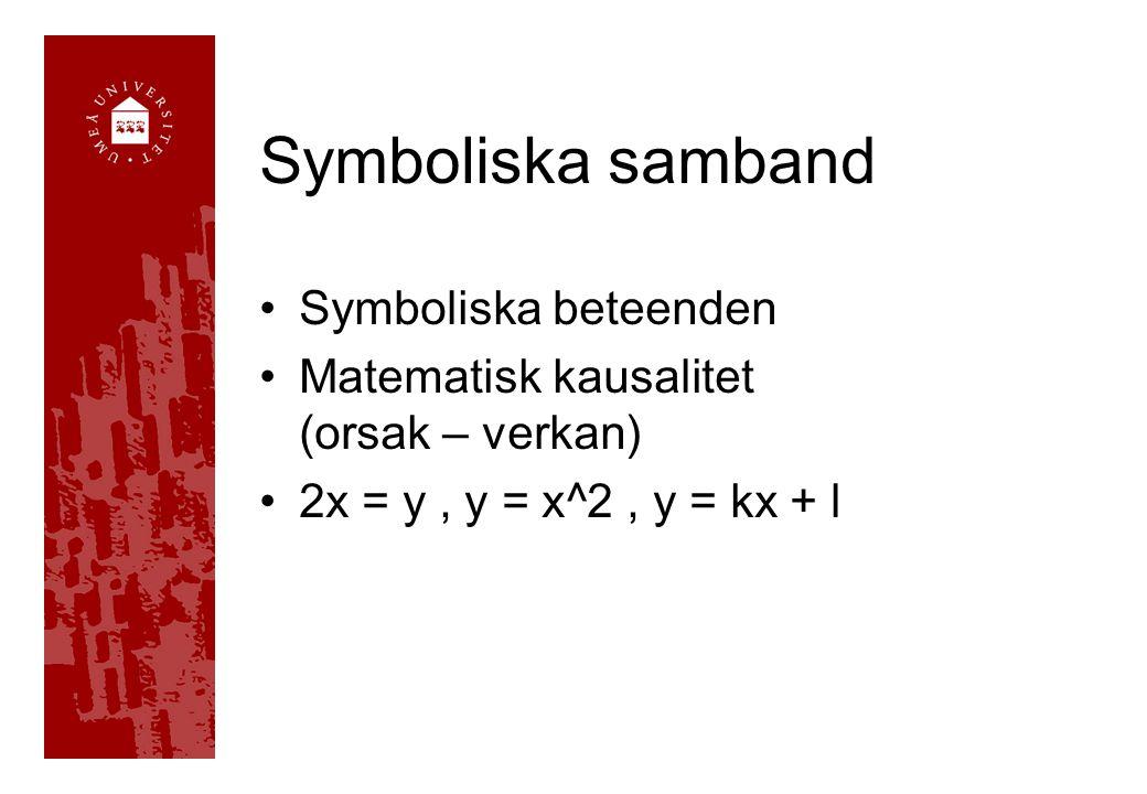 Symboliska samband Symboliska beteenden Matematisk kausalitet (orsak – verkan) 2x = y, y = x^2, y = kx + l