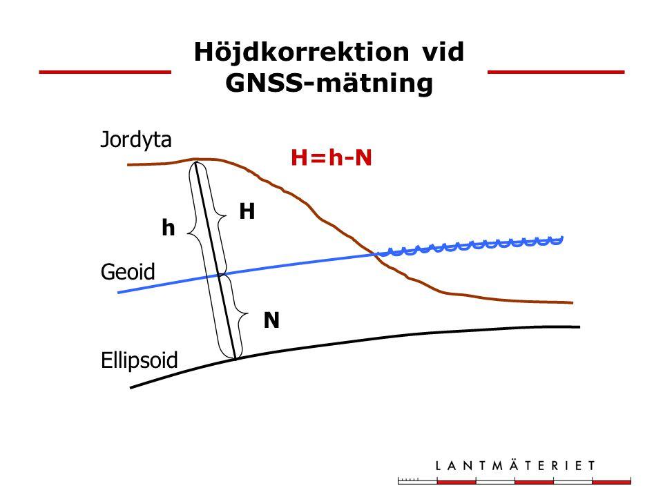 Höjdkorrektion vid GNSS-mätning H=h-N N H h Jordyta Geoid Ellipsoid