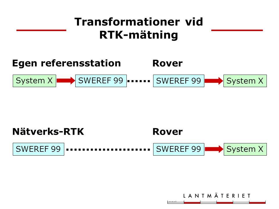 Olika typer av transformationer 2D Helmert (2DH) mellan två plana system i samma projektionszon 3D Helmert (3DH) mellan två tredimensionella system Transversal Mercator (TM) mellan ett geodetiskt och ett plant system