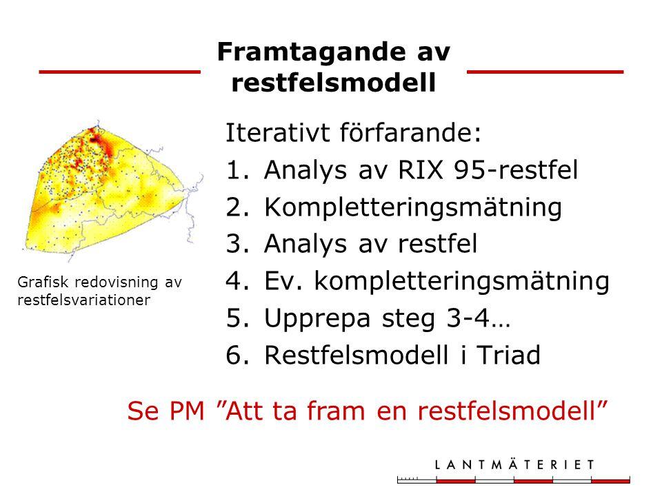 Framtagande av restfelsmodell Iterativt förfarande: 1.Analys av RIX 95-restfel 2.Kompletteringsmätning 3.Analys av restfel 4.Ev. kompletteringsmätning