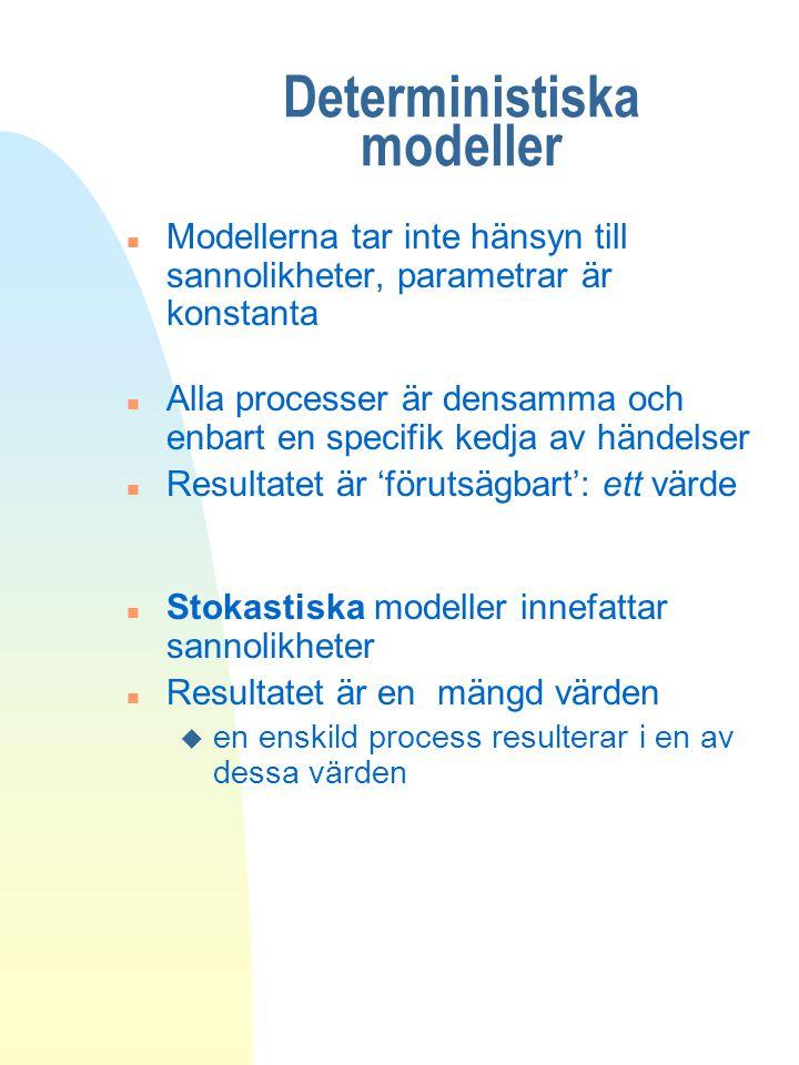 Deterministiska modeller n Modellerna tar inte hänsyn till sannolikheter, parametrar är konstanta n Alla processer är densamma och enbart en specifik