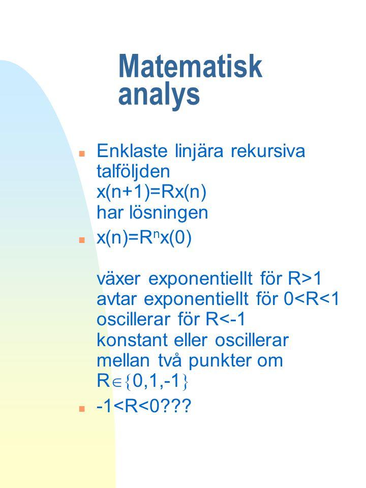 Matematisk analys n Enklaste linjära rekursiva talföljden x(n+1)=Rx(n) har lösningen n x(n)=R n x(0) växer exponentiellt för R>1 avtar exponentiellt f