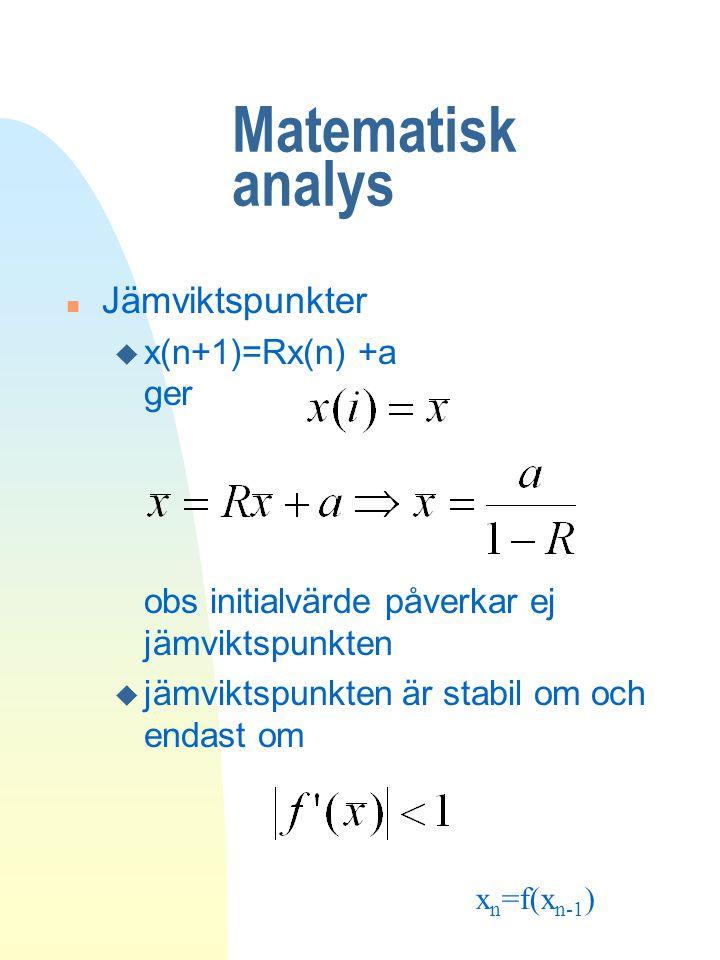 Matematisk analys n Jämviktspunkter u x(n+1)=Rx(n) +a ger obs initialvärde påverkar ej jämviktspunkten u jämviktspunkten är stabil om och endast om x