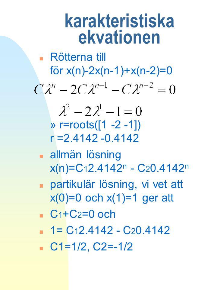 karakteristiska ekvationen n Rötterna till för x(n)-2x(n-1)+x(n-2)=0 » r=roots([1 -2 -1]) r =2.4142 -0.4142 n allmän lösning x(n)=C 1 2.4142 n - C 2 0